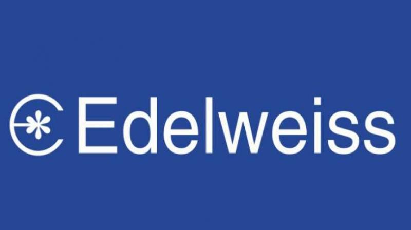 Edelweiss financial